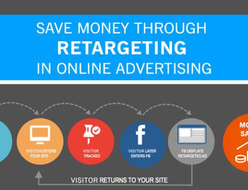 Save Money Through Retargeting in Online Advertising